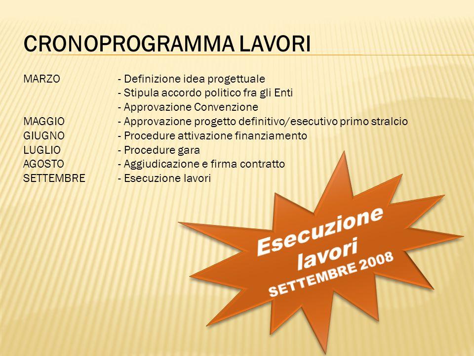 Provincia di Rimini Assessorato Lavori Pubblici Assessorato Protezione Civile Comune di Rimini Assessorato Ambiente Regione Emilia Romagna Ufficio Tec