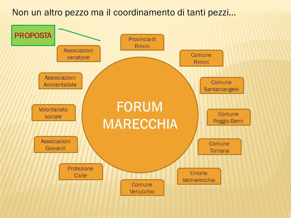 CRONOPROGRAMMA LAVORI MARZO - Definizione idea progettuale - Stipula accordo politico fra gli Enti - Approvazione Convenzione MAGGIO- Approvazione pro
