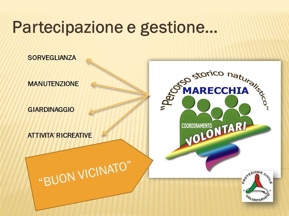 Partecipazione e gestione… SORVEGLIANZA MANUTENZIONE GIARDINAGGIO ATTIVITA RICREATIVE BUON VICINATO