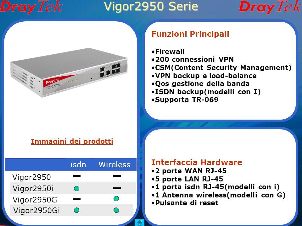 Vigor2930 Serie hardware Vigor2930 Vigor2930n Vigor2930Vn Vigor2930Vs Vigor2930VSn