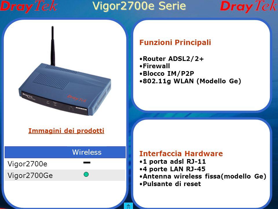 Vigor3300 Serie hardware Vigor3300/Vigor3300V