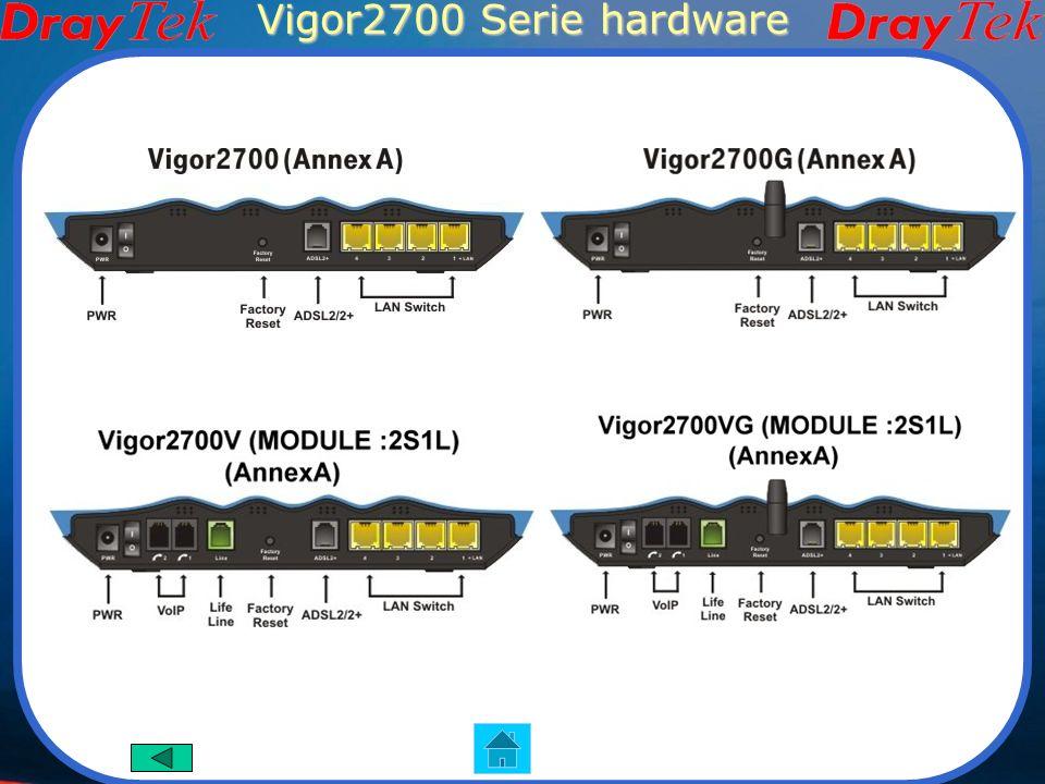Vigor2700 Serie VoIP Wi-Fi Vigor2700 Vigor2700G Funzioni Principali Router ADSL2/2+ 6 server SIP(modelli con V) 802.11g wireless(modelli con G) 2 connessioni VPN Firewall PSTN loop through Interfaccia Hardware 1 porta adsl RJ-11 4 porte LAN RJ-45 2 porte fxs RJ-11(modelli con V) 1 porta RJ-11 lifeline( modelli con V) 1 antenna wireless(modelli con G) Pulsante di reset isdn Vigor2700V Vigor2700VG Immagini dei prodotti