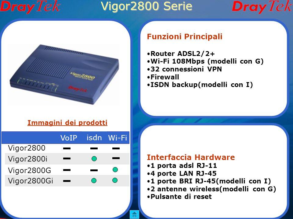 Vigor2700 Serie hardware
