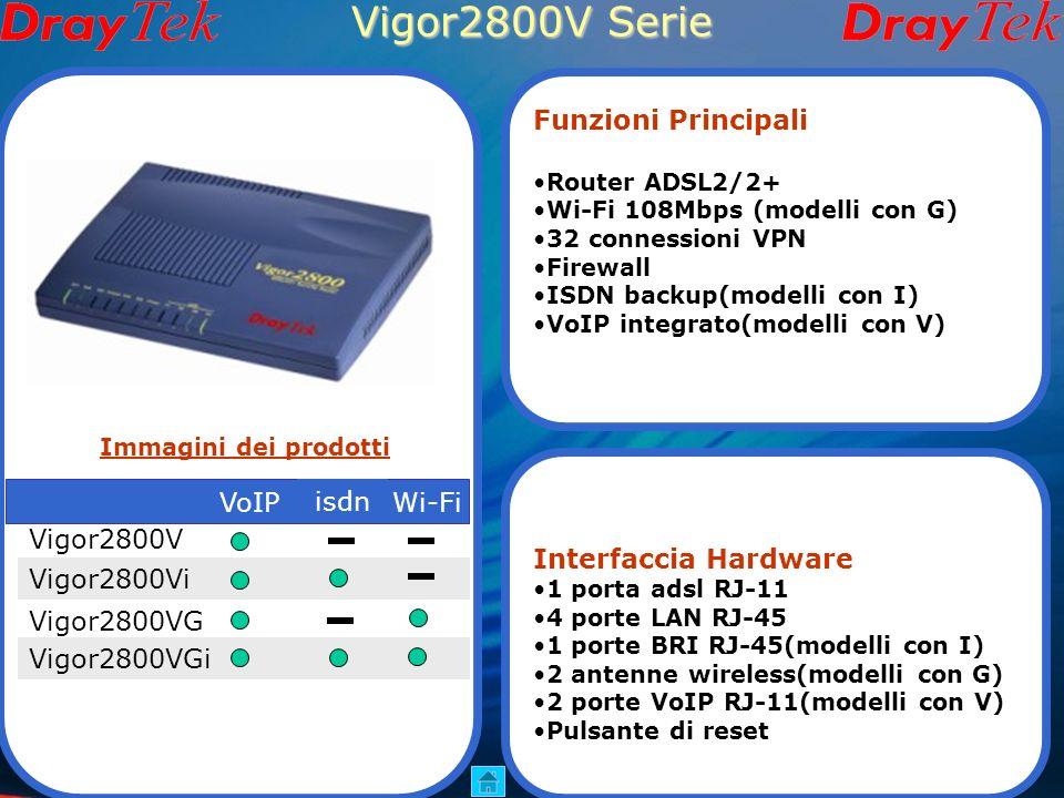 Vigor2800 Serie hardware