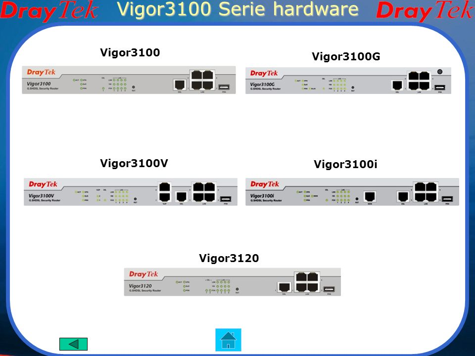 Vigor3100 Serie 2.3M Wi-Fi Vigor3100 Vigor3100G Funzioni Principali Router G.SHDSL 32 connessioni VPN Supporta HSDPA(usb) 6 server SIP(modelli con V)