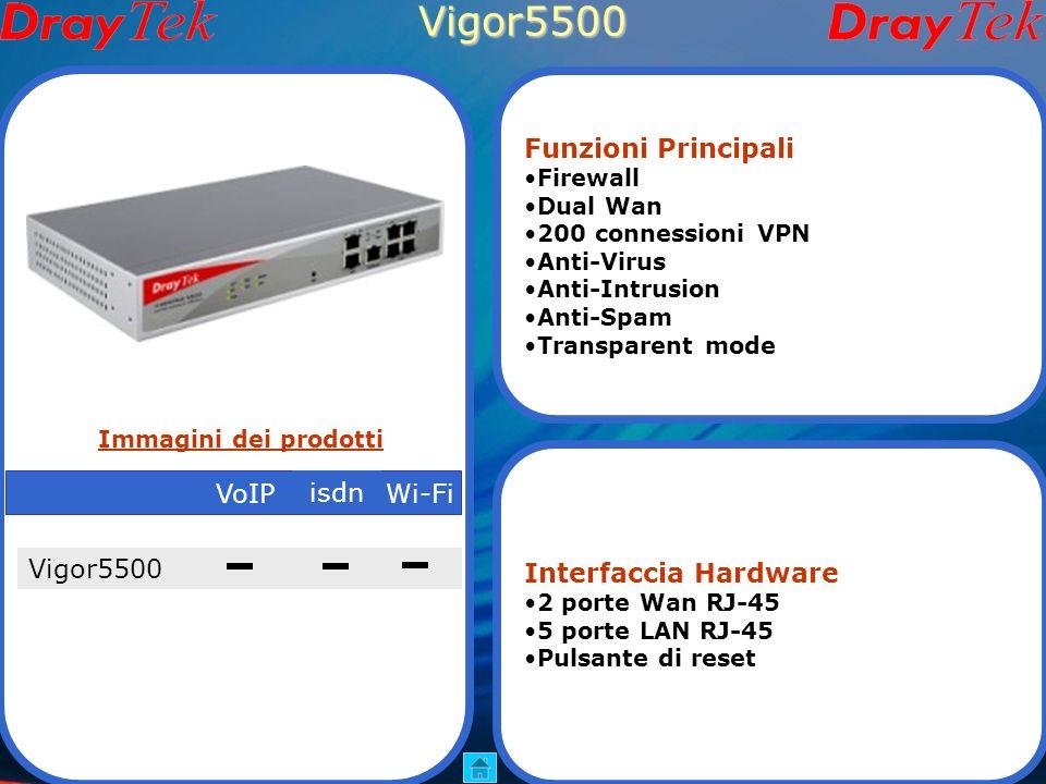 Vigor5300 Serie hardware Vigor5300