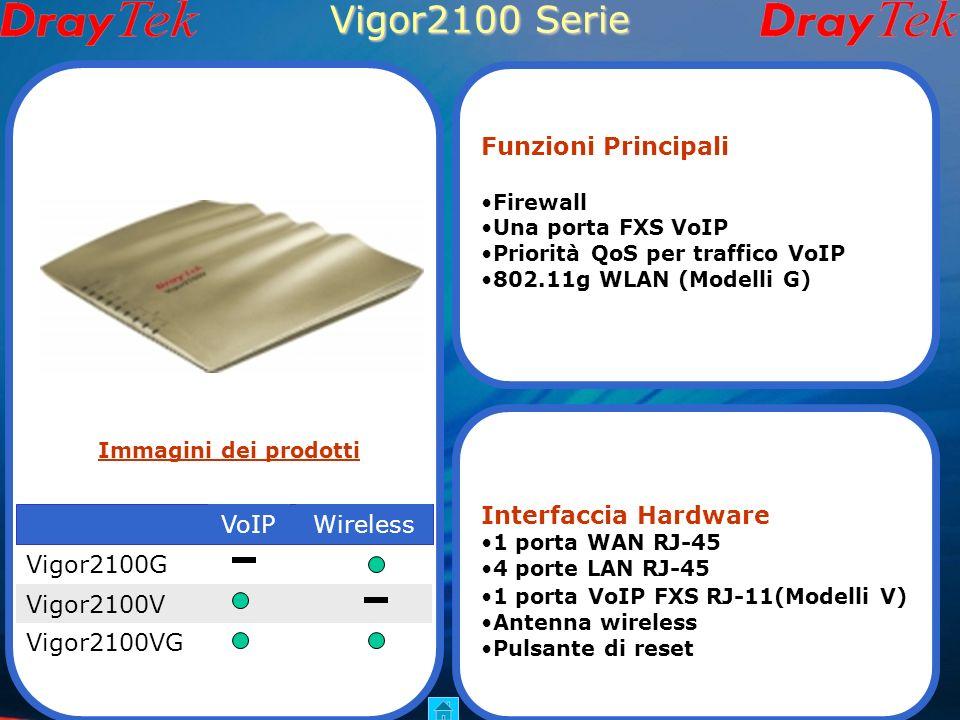 PRODOTTI Broadband ( serie ) Vigor2100,Vigor2200,Vigor2910,Vigor2930,Vigor2950,Vigor3300 Vigor2100Vigor2200Vigor2910Vigor2930Vigor2950Vigor3300 xDSL ( serie ) Vigor2700eVigor2700e,Vigor2700,Vigor2800,Vigor2800V,Vigor2820,Vigor3100Vigor2700Vigor2800Vigor2800VVigor2820Vigor3100 UTM ( serie ) VigorPro5300VigorPro5300,VigorPro5500,VigorPro5510VigorPro5500VigorPro5510 Client Wireless Client VoIP Client ISDN Vigor610,Vigor N61 VigorTalk MiniVigor128Vigor610Vigor N61VigorTalkMiniVigor128 Antenne Wireless ANT-1107ANT-1107,ANT-2309,ANT-2510ANT-2309ANT-2510 Prodotti Nuovi ( serie ) VigorPlug200,Vigor2110,Vigor2710,VigorSwitchG2080,VigorTalkATA-24 VigorPlug200Vigor2110Vigor2710VigorSwitchG2080VigorTalkATA-24 Software di Gestione VigorCMSVigorCMS,VigorACS,Smart MonitorVigorACSSmart Monitor MSAN VigorAccessVigorAccess,VigorAccess IVDVigorAccess IVD