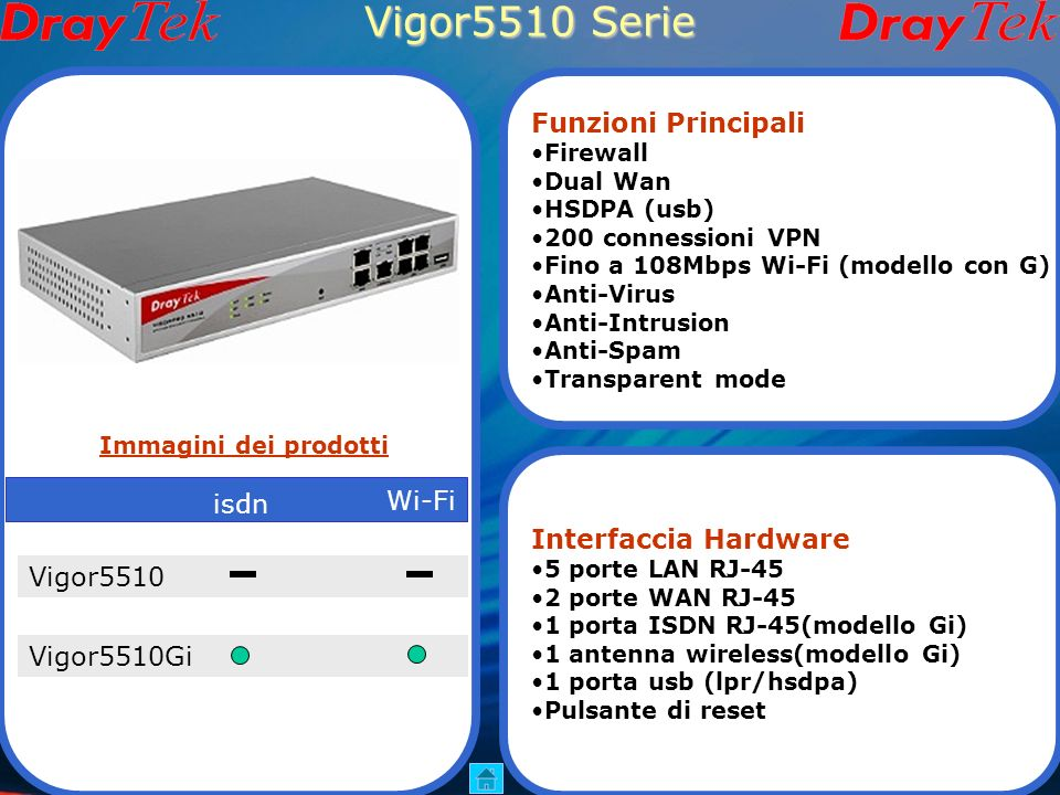 Vigor5500 hardware Vigor5500