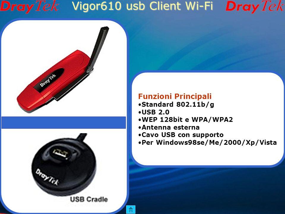 Vigor5510 hardware Vigor5510