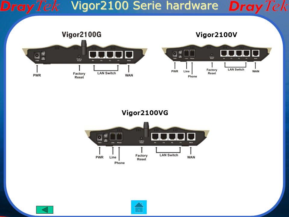 Vigor2100 Serie VoIPWireless Vigor2100G Vigor2100V Vigor2100VG Funzioni Principali Firewall Una porta FXS VoIP Priorità QoS per traffico VoIP 802.11g WLAN (Modelli G) Interfaccia Hardware 1 porta WAN RJ-45 4 porte LAN RJ-45 1 porta VoIP FXS RJ-11(Modelli V) Antenna wireless Pulsante di reset Immagini dei prodotti