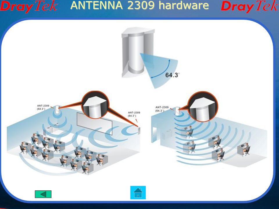 ANTENNA Wireless 2309 Caratteristiche 2.4G Antenna Angolare Frequenza 2.4~2.4835 GHz Guadagno 9dBi Polarizzazione verticale Potenza 2W Connettore Reve