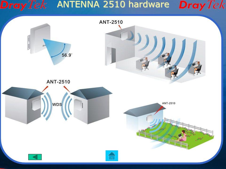 ANTENNA Wireless 2510 Caratteristiche 2.4G Per interno/esterno Frequenza 2.4~2.4835 GHz Guadagno 10dBi Polarizzazione verticale Potenza 2W Connettore