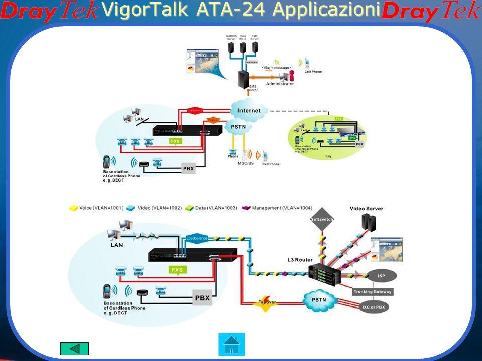 VigorTalk ATA-24 Funzioni Principali Piattaforma singola per integrazione dati,voce e video Fino a 3 porte WAN con funzione del bilanciamento di carico Porta DMZ fisica Funzionalità di Fail-over per il backup dei servizi Interfaccia Hardware 1 porta LAN 10/100/1000 Fino a 3 porte WAN/DMZ Porta console 24 porte VoIP Immagini dei prodotti
