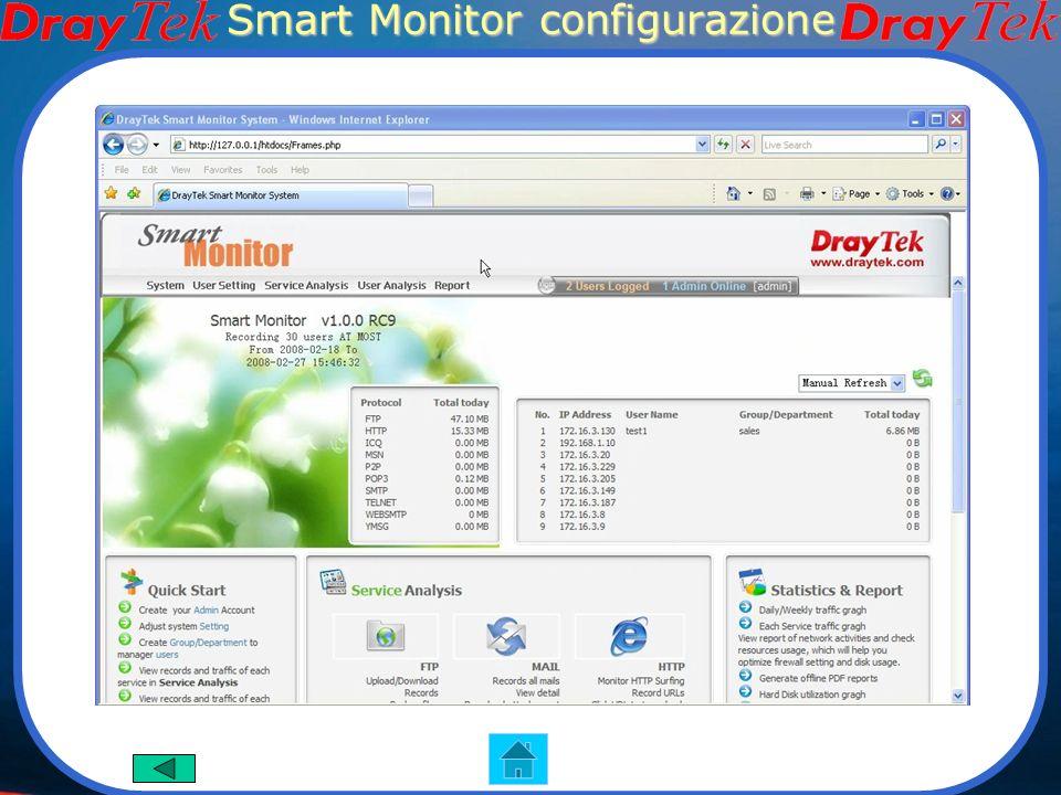Smart Monitor Funzioni Principali Monitor di attività della rete Servizio di analisi internet Controllo di accessi e gestione utenti Analisi utente An