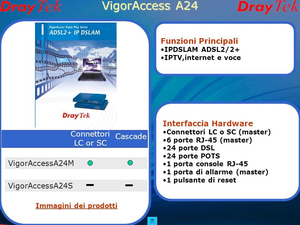 Smart Monitor configurazione