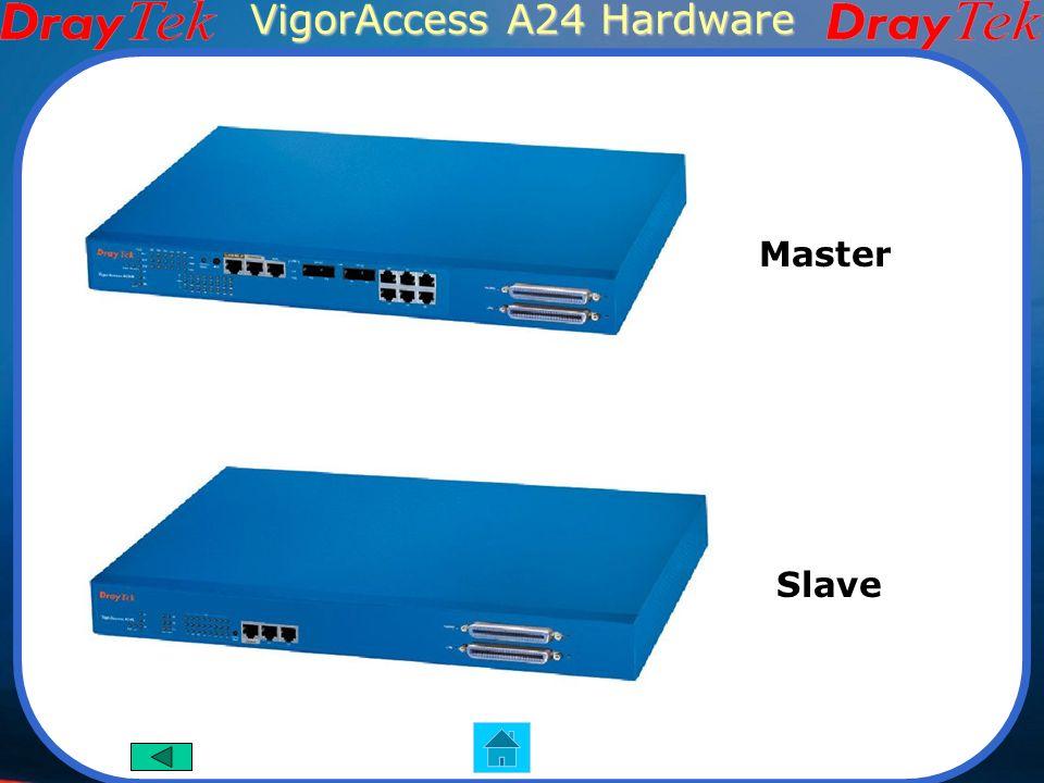 VigorAccess A24 Cascade VigorAccessA24M Funzioni Principali IPDSLAM ADSL2/2+ IPTV,internet e voce Interfaccia Hardware Connettori LC o SC (master) 6 p