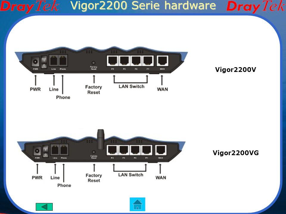 Vigor2110 Serie VoIP Wi-Fi Vigor2110 Vigor2110n Funzioni Principali Router firewall 2 connessioni VPN 6 server SIP(modelli con V) 802.11n wireless(modelli con n) QoS TR-069 Interfaccia Hardware 1 porta WAN RJ-45 4 porte LAN RJ-45 2 porte fxs RJ-11(modelli con V) 3 antenne wireless(modelli con N) Pulsante di reset Pulsante wireless on/off Porta usb 2.0(LPR/file system) Vigor2110Vn