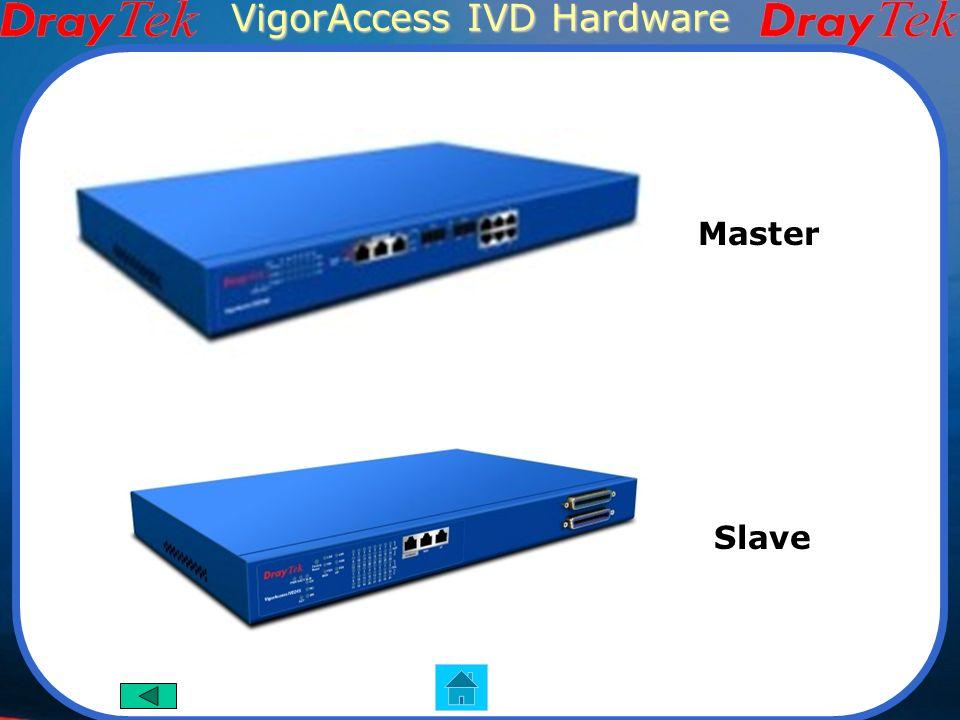 VigorAccess IVD Cascade VigorAccessIVD24M Funzioni Principali IVD ADSL2/2+ IPTV,internet e voce Interfaccia Hardware Connettori LC o SC (master) 6 porte RJ-45 (master) 24 porte DSL 24 porte POTS 1 porta console RJ-45 1 porta di allarme (master) Connettori LC or SC VigorAccessIVD24S Immagini dei prodotti