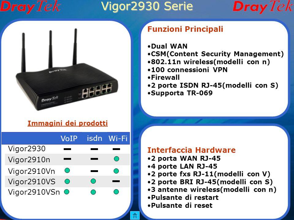 Vigor2930 Serie VoIP Wi-Fi Vigor2930 Vigor2910n Funzioni Principali Dual WAN CSM(Content Security Management) 802.11n wireless(modelli con n) 100 connessioni VPN Firewall 2 porte ISDN RJ-45(modelli con S) Supporta TR-069 Interfaccia Hardware 2 porta WAN RJ-45 4 porte LAN RJ-45 2 porte fxs RJ-11(modelli con V) 2 porte BRI RJ-45(modelli con S) 3 antenne wireless(modelli con n) Pulsante di restart Pulsante di reset isdn Vigor2910Vn Vigor2910VS Vigor2910VSn Immagini dei prodotti