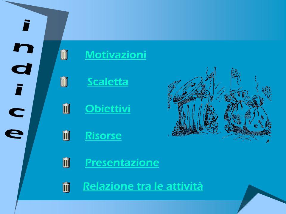 Motivazioni Scaletta Obiettivi Risorse Presentazione Relazione tra le attività