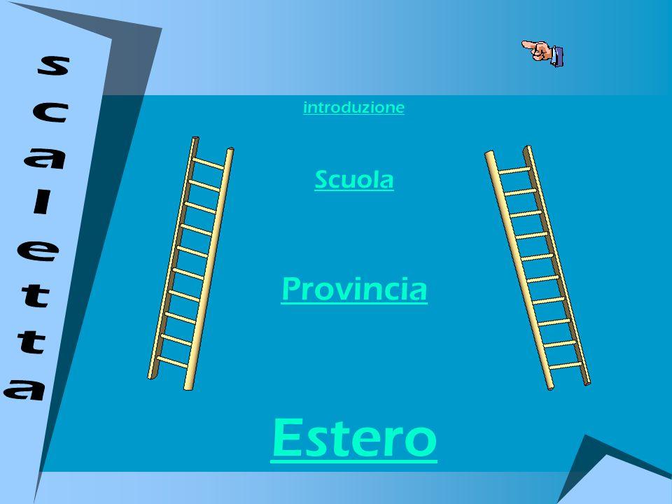 introduzione Scuola Provincia Estero