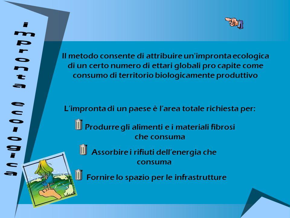 Il metodo consente di attribuire un'impronta ecologica di un certo numero di ettari globali pro capite come consumo di territorio biologicamente produ