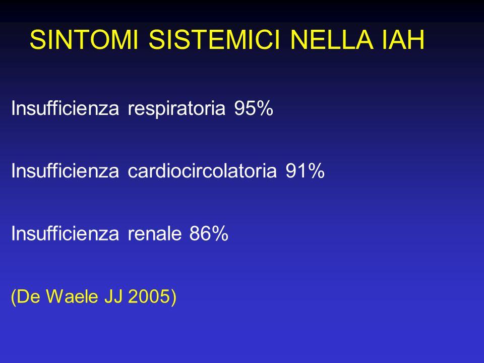 SINTOMI SISTEMICI NELLA IAH Insufficienza respiratoria 95% Insufficienza renale 86% Insufficienza cardiocircolatoria 91% (De Waele JJ 2005)
