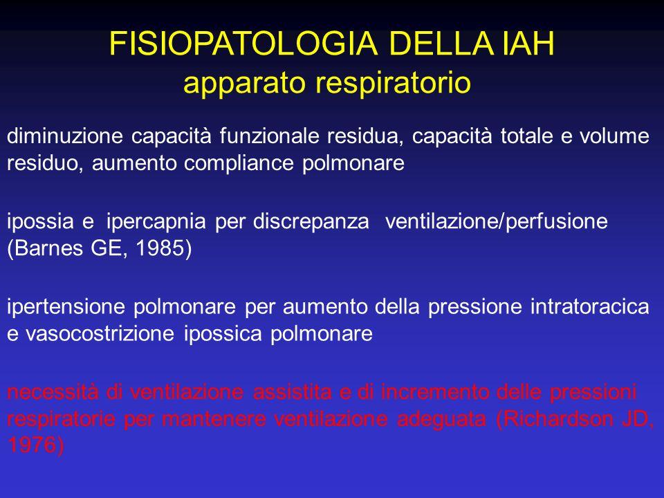 FISIOPATOLOGIA DELLA IAH apparato respiratorio necessità di ventilazione assistita e di incremento delle pressioni respiratorie per mantenere ventilaz