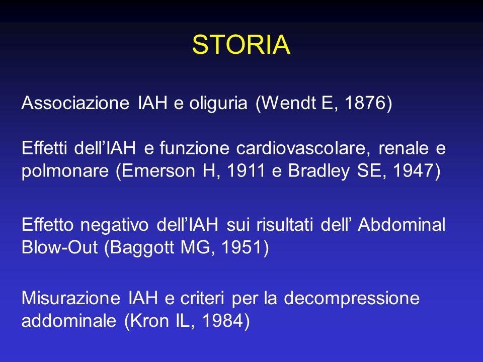 STORIA Associazione IAH e oliguria (Wendt E, 1876) Effetti dellIAH e funzione cardiovascolare, renale e polmonare (Emerson H, 1911 e Bradley SE, 1947)