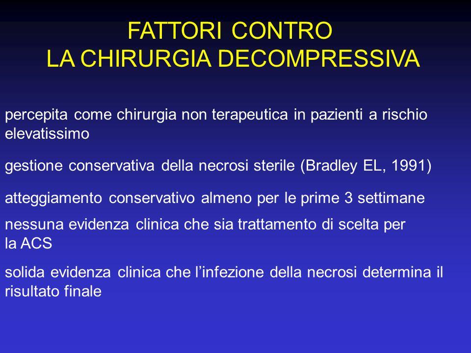 FATTORI CONTRO LA CHIRURGIA DECOMPRESSIVA nessuna evidenza clinica che sia trattamento di scelta per la ACS percepita come chirurgia non terapeutica i