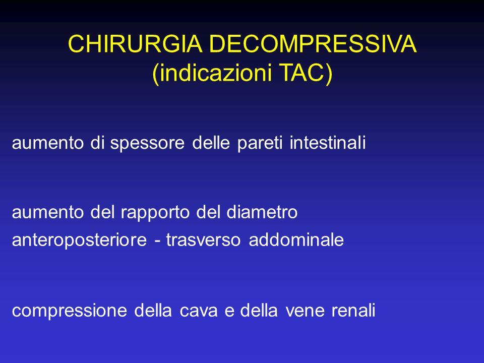 CHIRURGIA DECOMPRESSIVA (indicazioni TAC) aumento di spessore delle pareti intestinali aumento del rapporto del diametro anteroposteriore - trasverso