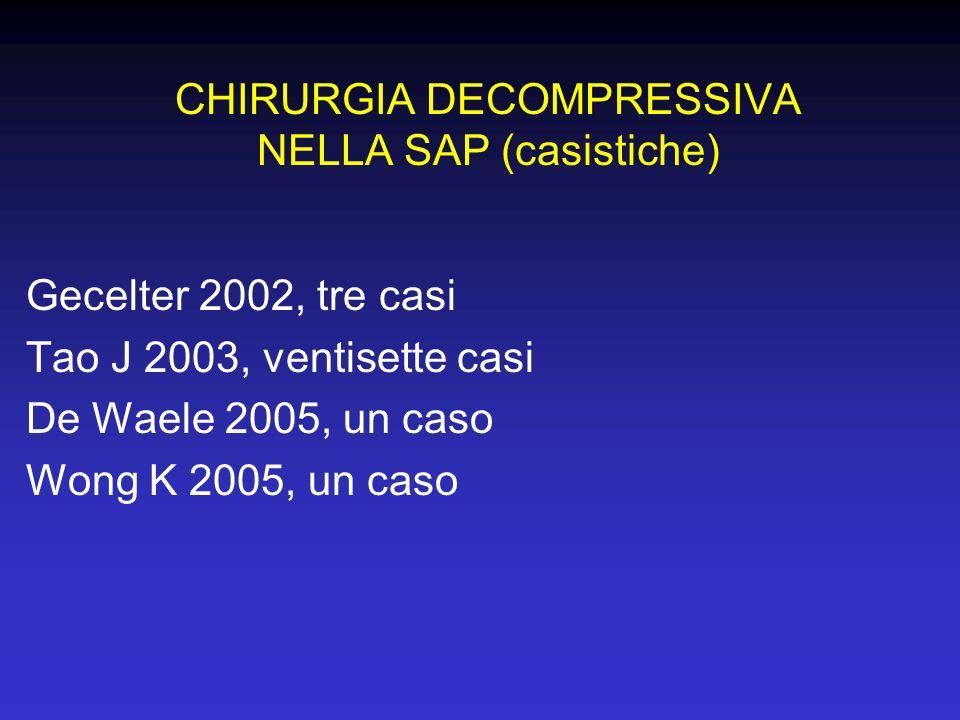 CHIRURGIA DECOMPRESSIVA NELLA SAP (casistiche) Gecelter 2002, tre casi Tao J 2003, ventisette casi De Waele 2005, un caso Wong K 2005, un caso