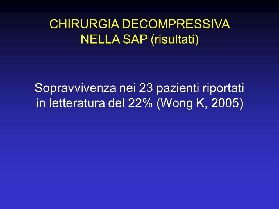 CHIRURGIA DECOMPRESSIVA NELLA SAP (risultati) Sopravvivenza nei 23 pazienti riportati in letteratura del 22% (Wong K, 2005)