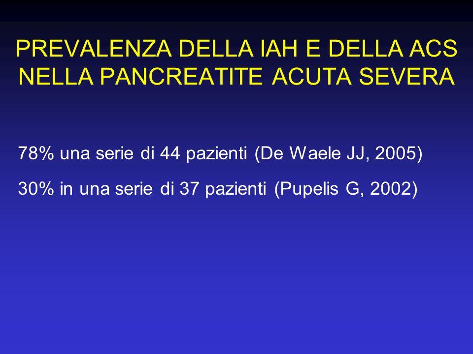 PREVALENZA DELLA IAH E DELLA ACS NELLA PANCREATITE ACUTA SEVERA 78% una serie di 44 pazienti (De Waele JJ, 2005) 30% in una serie di 37 pazienti (Pupe