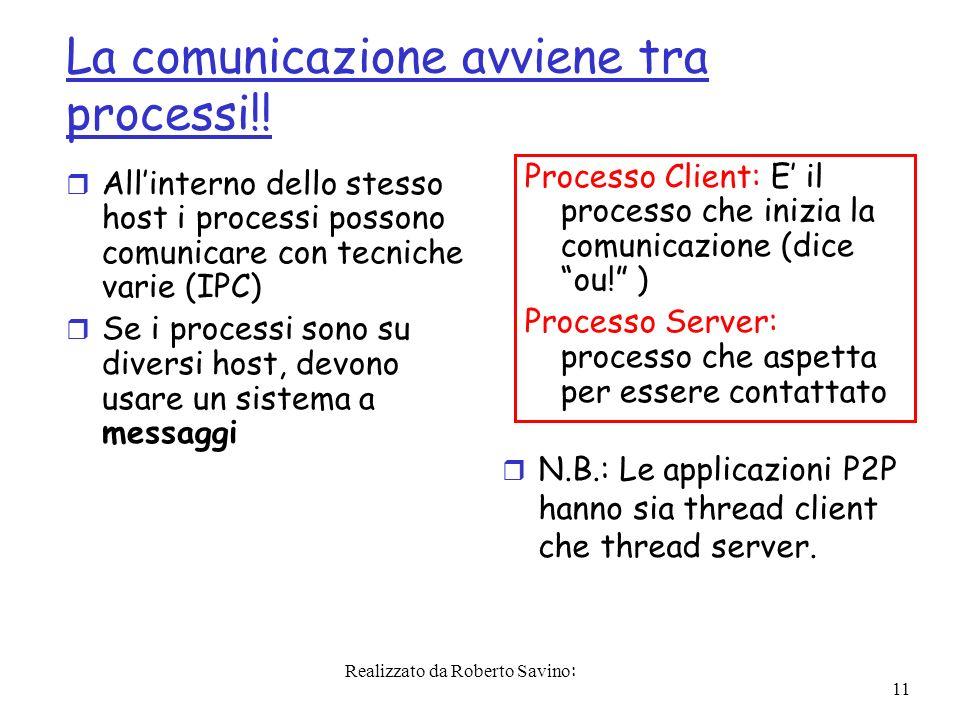 Realizzato da Roberto Savino: 11 La comunicazione avviene tra processi!.