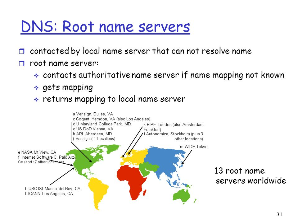 Realizzato da Roberto Savino: 31 DNS: Root name servers r contacted by local name server that can not resolve name r root name server: contacts authoritative name server if name mapping not known gets mapping returns mapping to local name server 13 root name servers worldwide b USC-ISI Marina del Rey, CA l ICANN Los Angeles, CA e NASA Mt View, CA f Internet Software C.