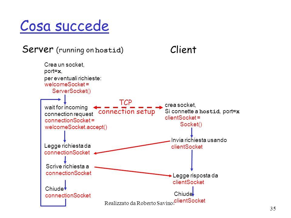 Realizzato da Roberto Savino: 35 Cosa succede wait for incoming connection request connectionSocket = welcomeSocket.accept() Crea un socket, port= x, per eventuali richieste: welcomeSocket = ServerSocket() crea socket, Si connette a hostid, port= x clientSocket = Socket() Chiude connectionSocket Legge risposta da clientSocket Chiude clientSocket Server (running on hostid ) Client Invia richiesta usando clientSocket Legge richiesta da connectionSocket Scrive richiesta a connectionSocket TCP connection setup