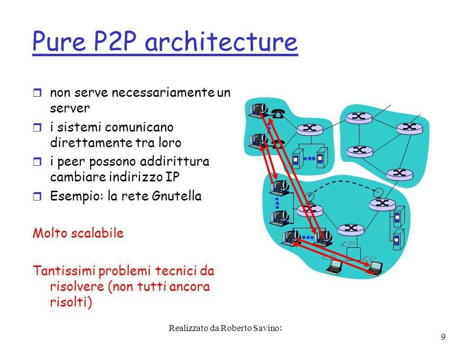 Realizzato da Roberto Savino: 9 Pure P2P architecture r non serve necessariamente un server r i sistemi comunicano direttamente tra loro r i peer possono addirittura cambiare indirizzo IP r Esempio: la rete Gnutella Molto scalabile Tantissimi problemi tecnici da risolvere (non tutti ancora risolti)