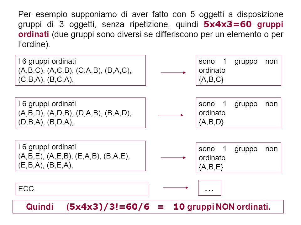 Per esempio supponiamo di aver fatto con 5 oggetti a disposizione gruppi di 3 oggetti, senza ripetizione, quindi 5x4x3=60 gruppi ordinati (due gruppi