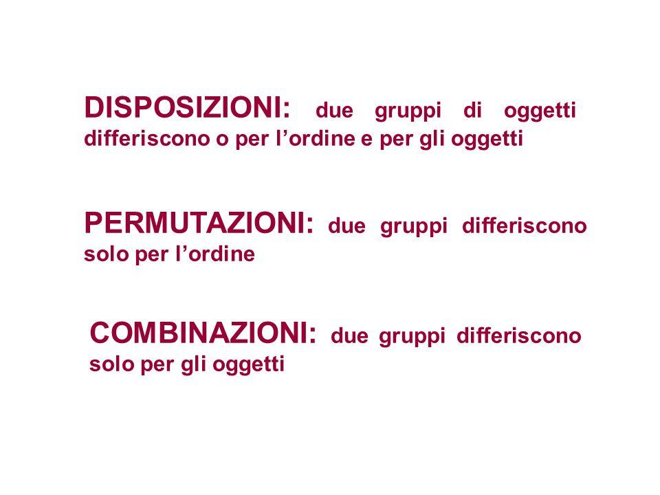 DISPOSIZIONI: due gruppi di oggetti differiscono o per lordine e per gli oggetti PERMUTAZIONI: due gruppi differiscono solo per lordine COMBINAZIONI: