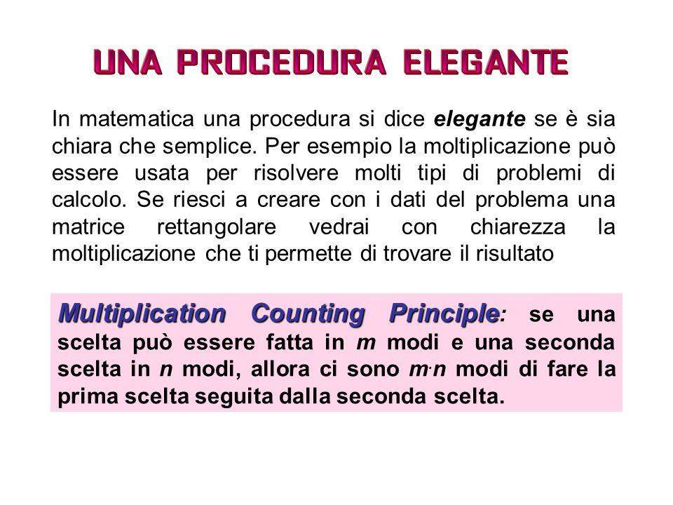In matematica una procedura si dice elegante se è sia chiara che semplice. Per esempio la moltiplicazione può essere usata per risolvere molti tipi di