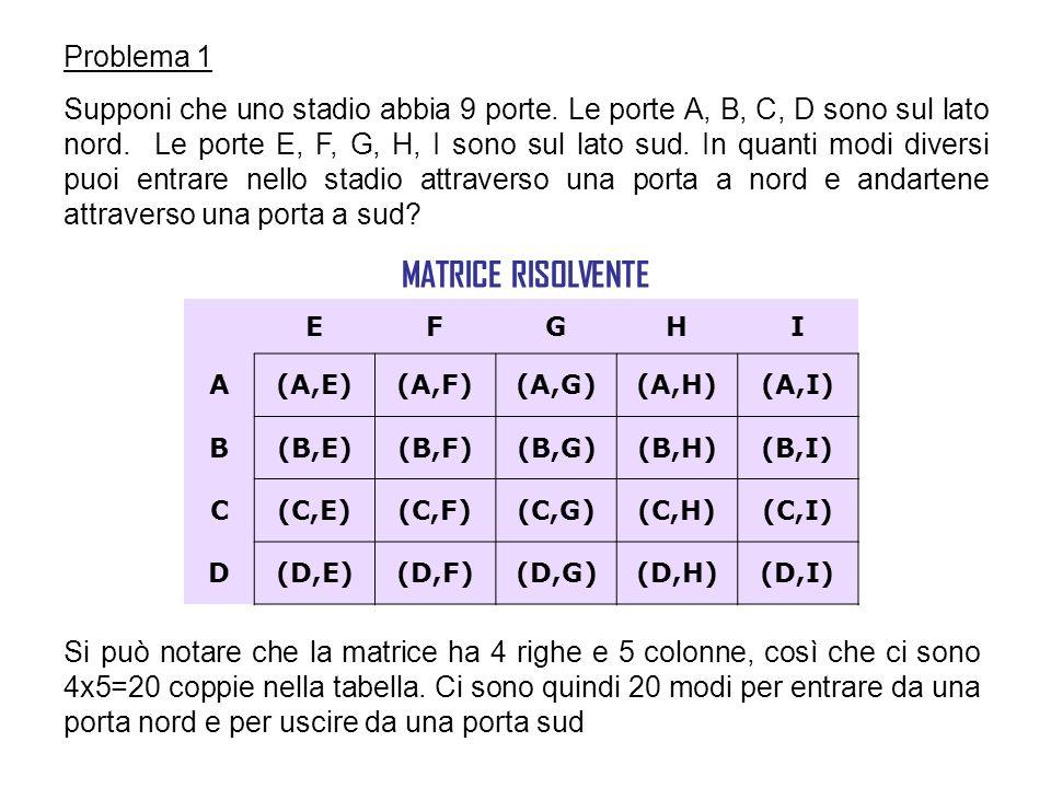 Problema 1 Supponi che uno stadio abbia 9 porte. Le porte A, B, C, D sono sul lato nord. Le porte E, F, G, H, I sono sul lato sud. In quanti modi dive
