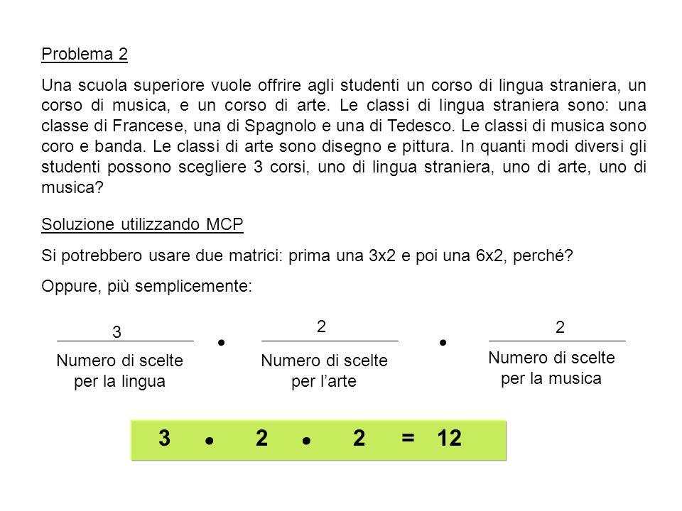 Problema 2 Una scuola superiore vuole offrire agli studenti un corso di lingua straniera, un corso di musica, e un corso di arte. Le classi di lingua
