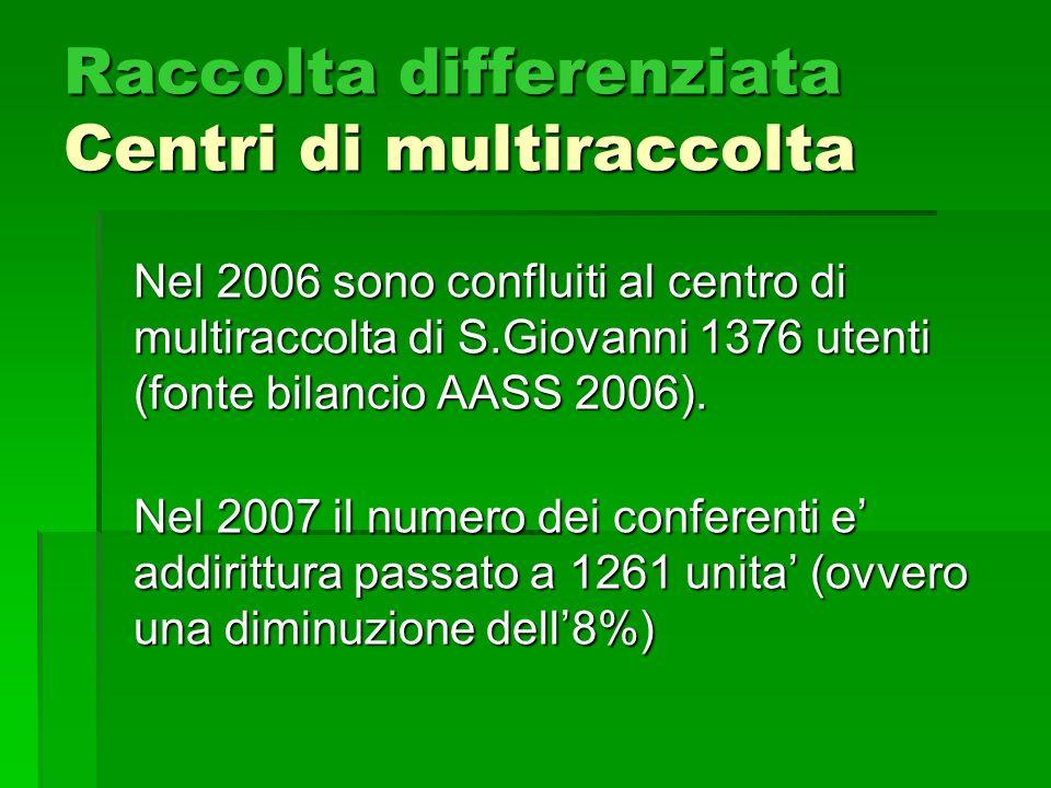 Raccolta differenziata Centri di multiraccolta Nel 2006 sono confluiti al centro di multiraccolta di S.Giovanni 1376 utenti (fonte bilancio AASS 2006).