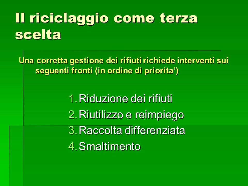 Il riciclaggio come terza scelta Una corretta gestione dei rifiuti richiede interventi sui seguenti fronti (in ordine di priorita) 1.Riduzione dei rifiuti 2.Riutilizzo e reimpiego 3.Raccolta differenziata 4.Smaltimento