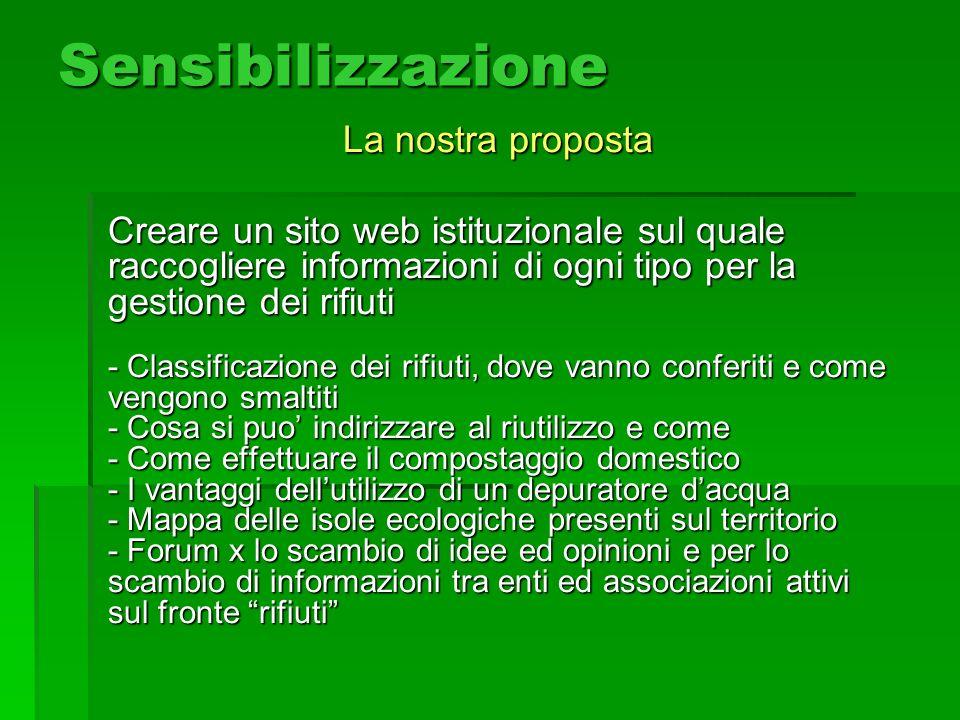 Sensibilizzazione La nostra proposta Creare un sito web istituzionale sul quale raccogliere informazioni di ogni tipo per la gestione dei rifiuti - Cl