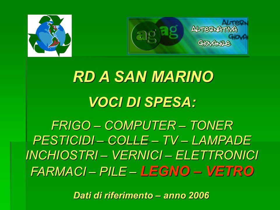 RD A SAN MARINO VOCI DI SPESA: FRIGO – COMPUTER – TONER PESTICIDI – COLLE – TV – LAMPADE INCHIOSTRI – VERNICI – ELETTRONICI FARMACI – PILE – LEGNO – V