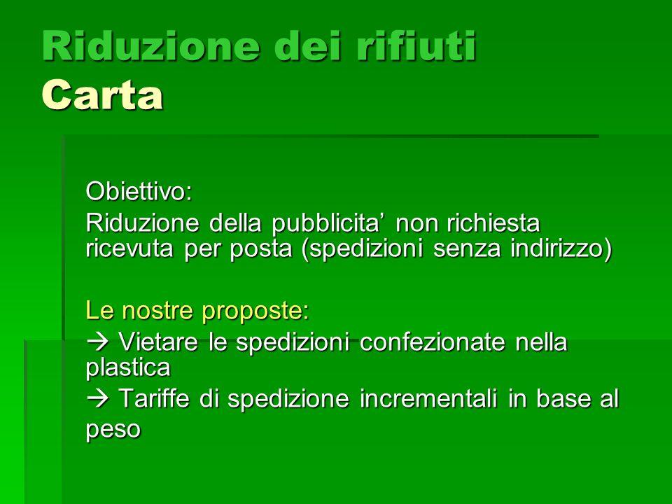Riduzione dei rifiuti Carta Obiettivo: Riduzione della pubblicita non richiesta ricevuta per posta (spedizioni senza indirizzo) Le nostre proposte: Vi
