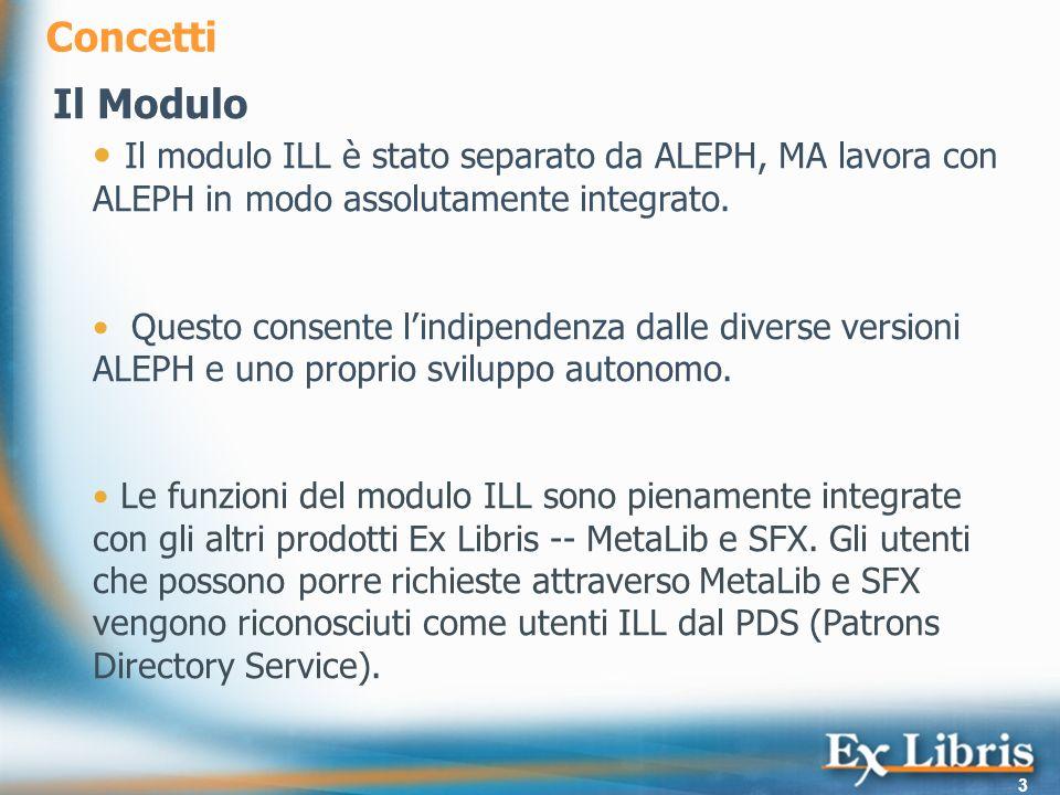 3 Concetti Il Modulo Il modulo ILL è stato separato da ALEPH, MA lavora con ALEPH in modo assolutamente integrato.