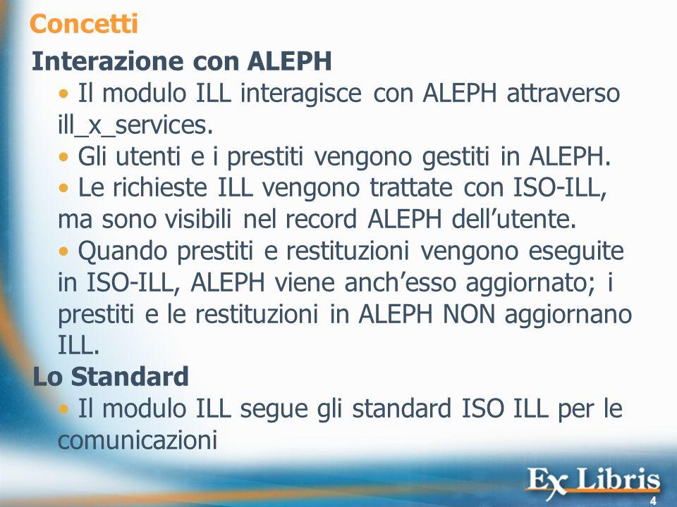 4 Concetti Interazione con ALEPH Il modulo ILL interagisce con ALEPH attraverso ill_x_services.
